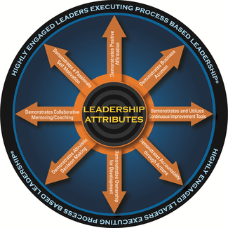 8 Leadership Attributes of a Highly Engaged Workforce [Series]